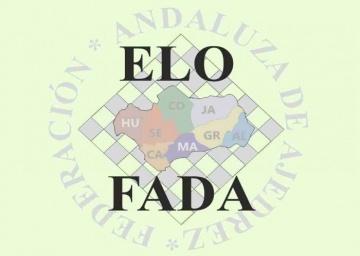 107 Lista ELO 2018 Enero con elo FEDA